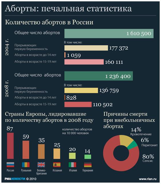 Кремль готовит контрсанкции: В России хотят запретить иностранные презервативы - Цензор.НЕТ 6106